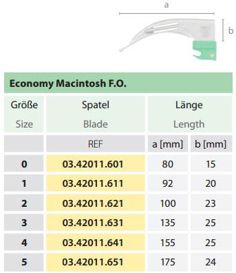 KaWe Economy Macintosh FO