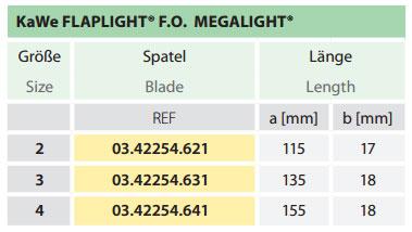 KaWe FLAPLIGHT F.O. MEGALIGHT Standard Macintosh Spatel