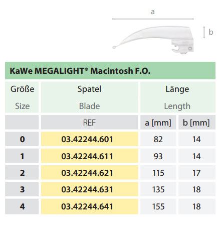 KaWe MEGALIGHT Macintosh FO